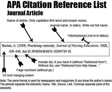 APA reference example